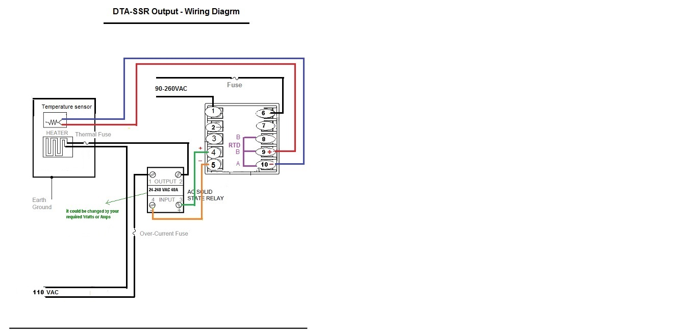 complete package pid temperature controller thermocouple probe wiring diagram