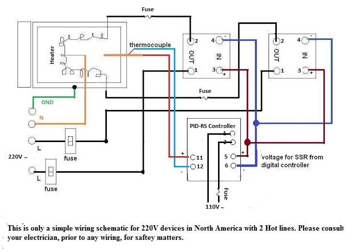Wondrous Pid Wiring Diagram Kiln Wiring Diagram Wiring Cloud Mangdienstapotheekhoekschewaardnl