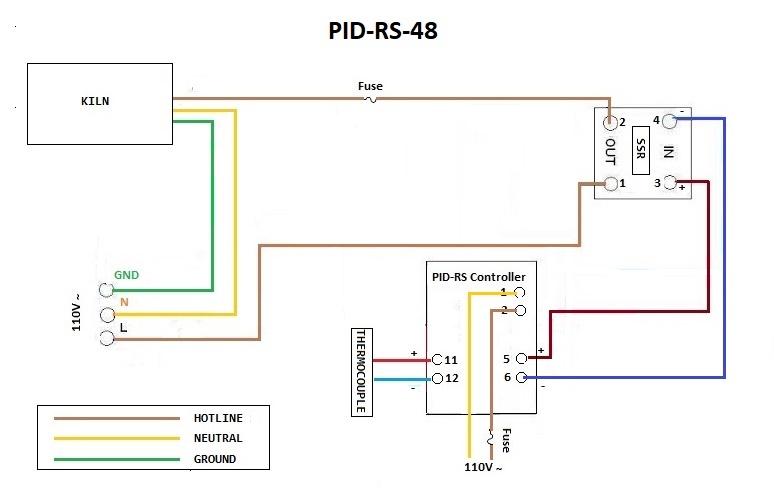 Programmable  Ramp  U0026 Soak  Dual Digital Pid Temperature